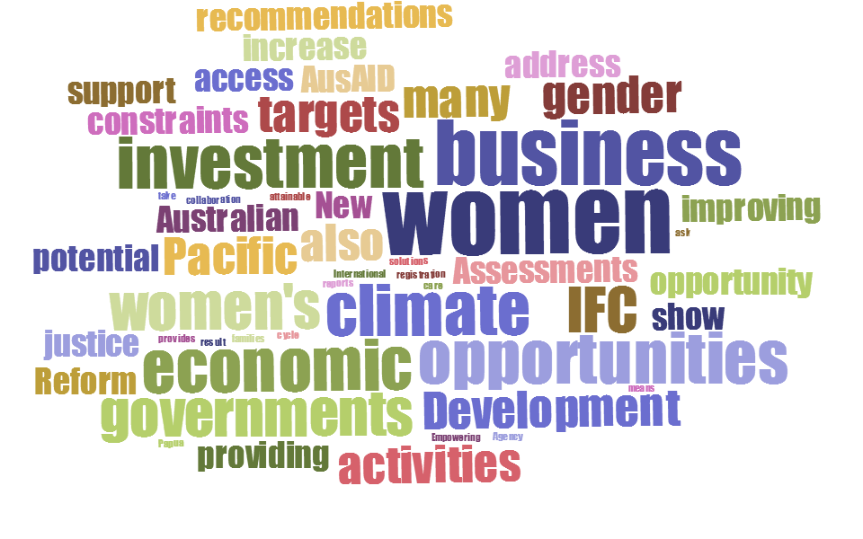WC_IFC_10_Economic_women PNG_50_equity.png